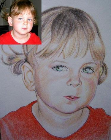 portrety rysowane ze zdjęć